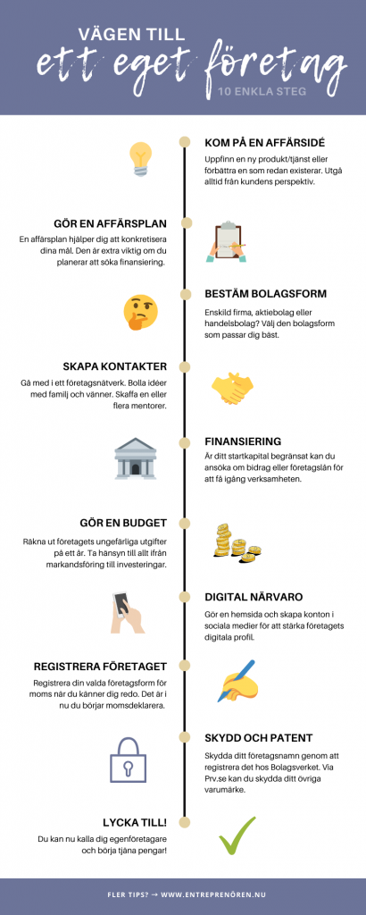 starta eget företag infografik