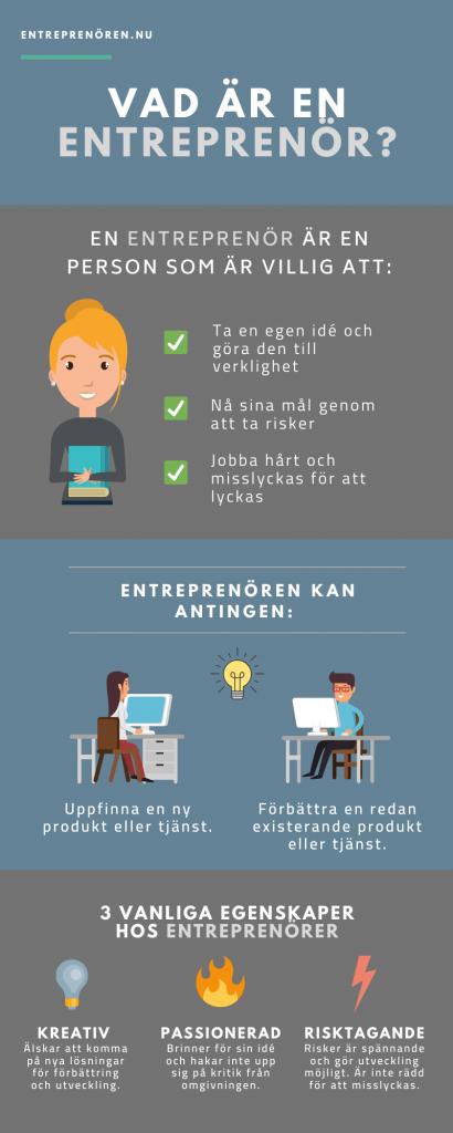 vad är en entreprenör?