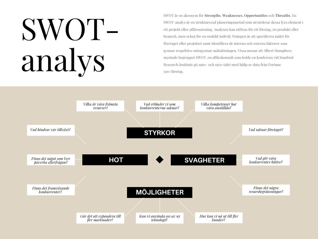 SWOT-analys områden att fylla i